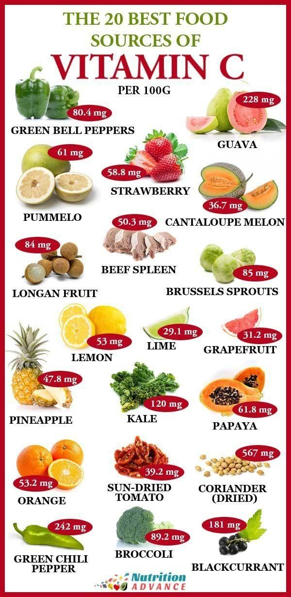 The Top 20 Foods High In Vitamin C #fitness #top #high #vitamin #foods