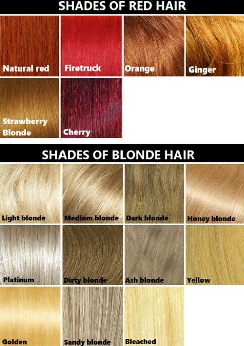 Pin On Quick Easy Hairstyle Blonde Hair Shades Blonde Hair Colour Shades Hair Color Shades