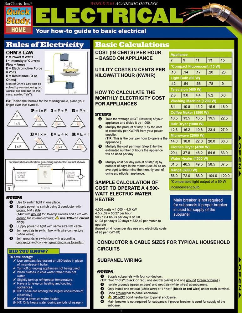 Electrical Laminated Reference Guide In 2019