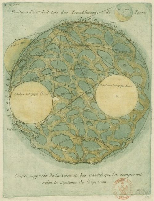 18th Century World Map Cosmology Ancient Astronomy Map