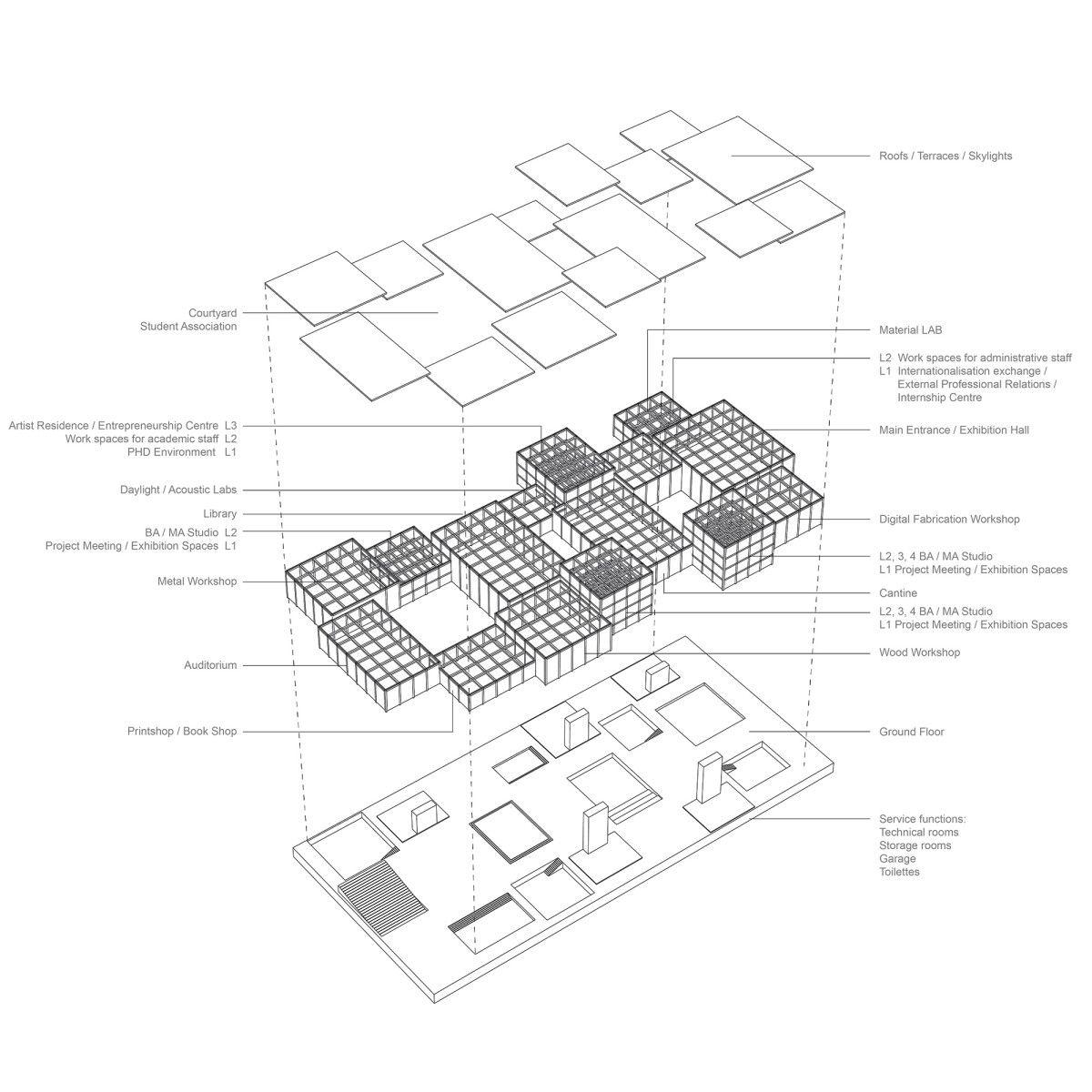 Effekt New School Of Architecture Aarhus 5