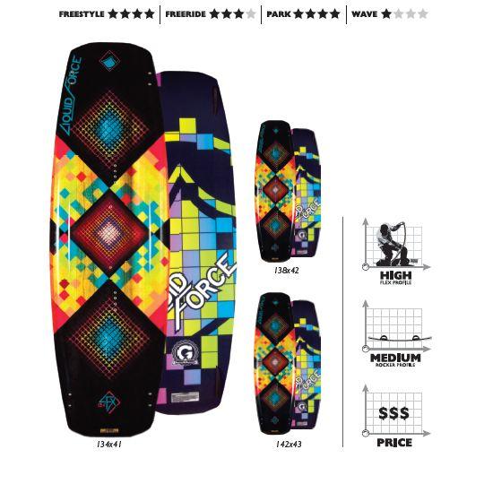 Kite surfing board