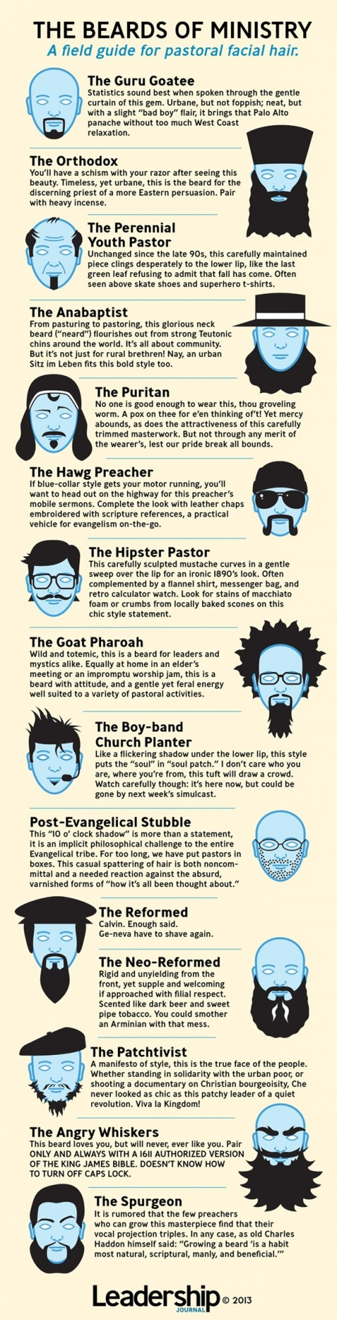 The staggering diversity of pastors' facial hair, in one graphic - The Washington Post