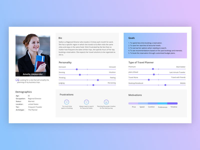 User Persona For Travel Booking Ux Design Process Personas Design Ux Design