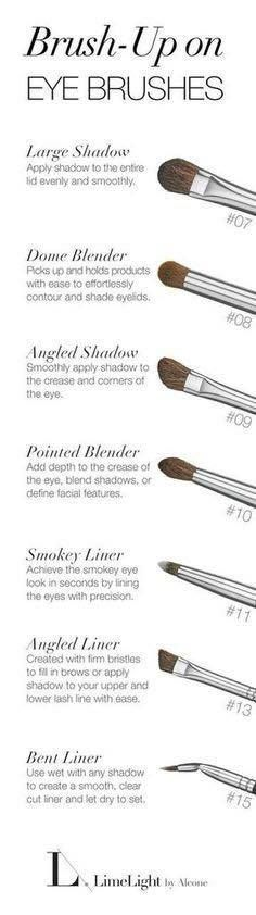 Photo of The Signature Vegan Brushes by LimeLight were designed for make-up beginners as …