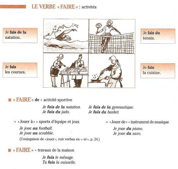 Le verbe  - Aide Pour Faire Des Travaux Dans Une Maison