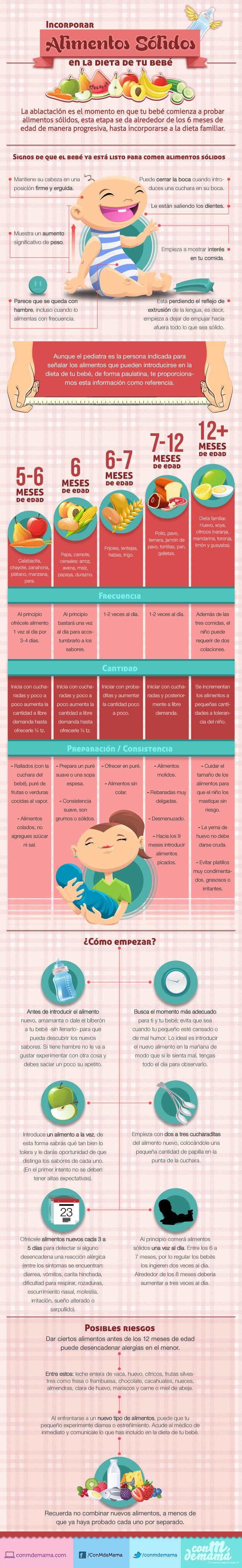 Tu Bebe Quiza Ya Necesite En Su Dieta Alimentos Solidos Esta Infografia Te Dara Las Claves Para Incluirl Alimentacion Bebe Cuidados De Bebes Comida Para Bebe