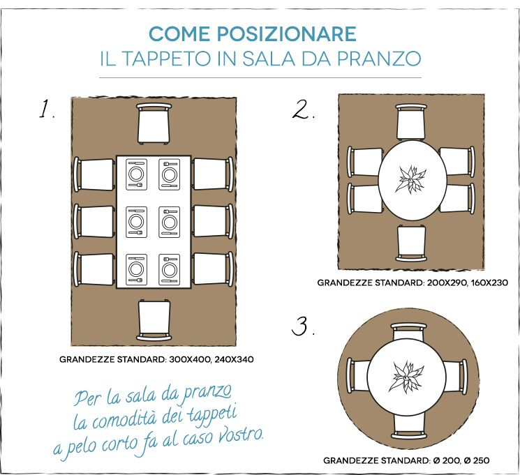 dimensioni tappeto sala da pranzo | Cucina nel 2019 | Sala da Pranzo ...
