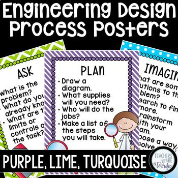 Engineering design process posters in purple lime and turquoise also best science experiments images on pinterest activities rh