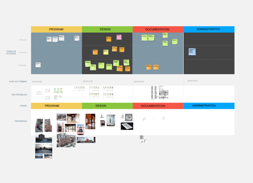 create user story map online and work together with your team - Making A Mind Map Online