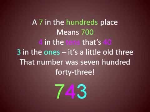 Math Rocks! Ones, Tens, and Hundreds