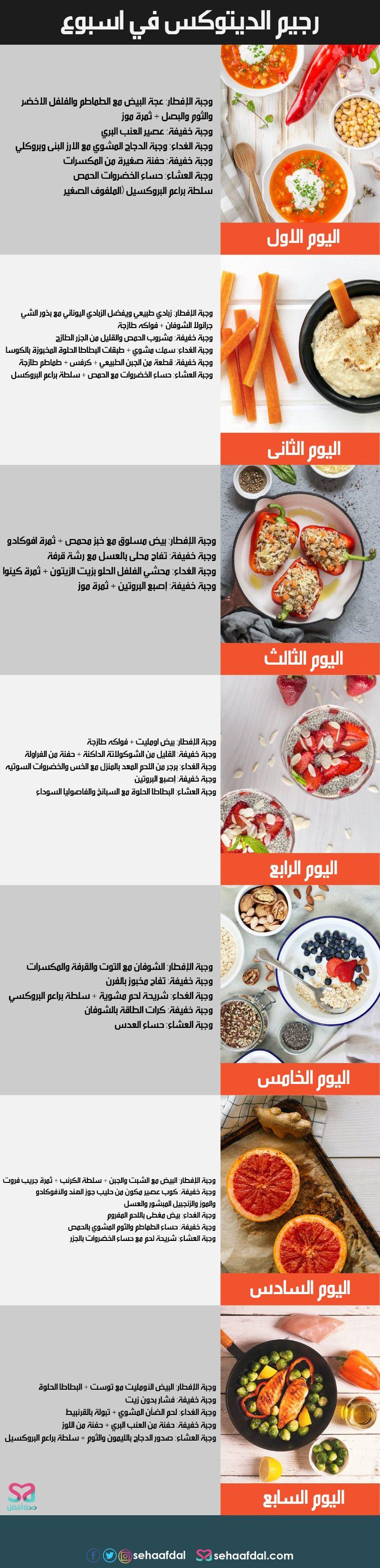 رجيم الديتوكس رجيم تنظيف الجسم من السموم لمدة اسبوع Health Food Fitness Body