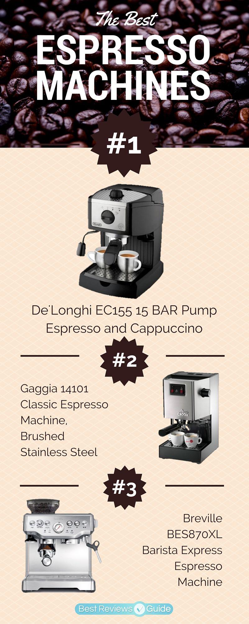 Top 10 Espresso Machines of 2020 Best espresso machine