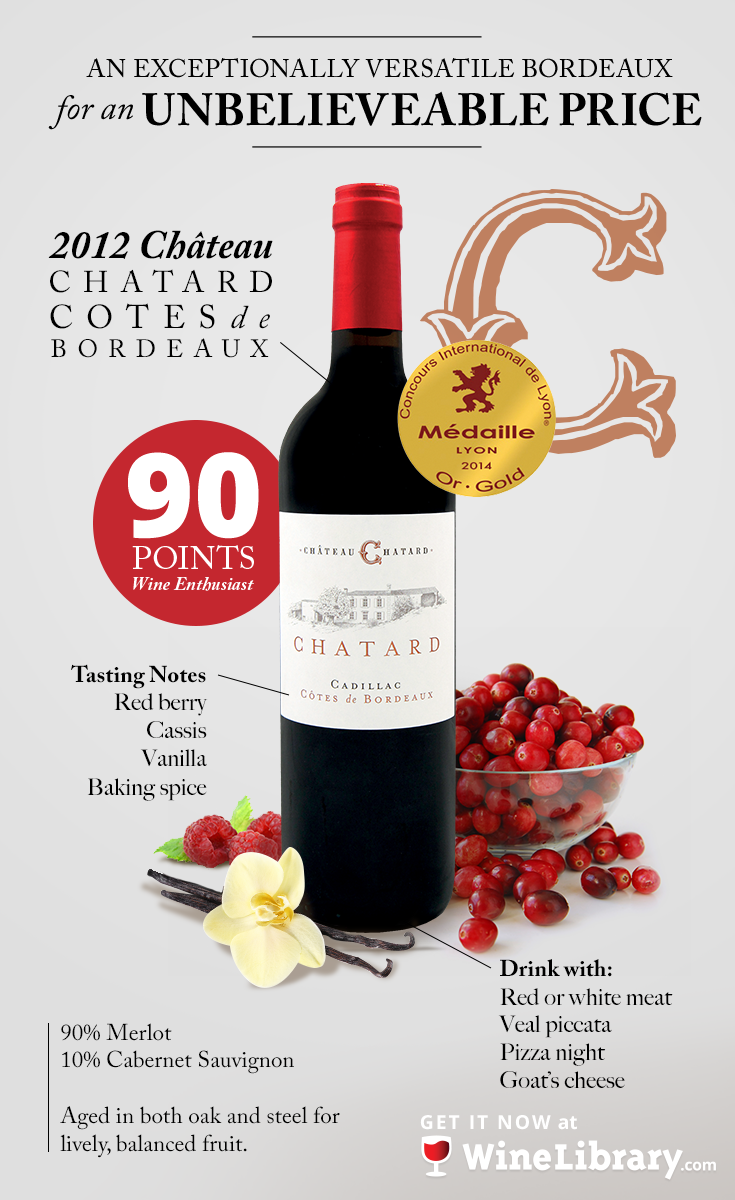 Fundada em 2008 , Château Chatard é tudo sobre a paixão e orgulho de fazer o melhor vinho possível para o dinheiro , ostentando livro sabor Bordeaux com estilo e energia. Isso realmente mostra em seu 2012! Fruto poderoso, grande estrutura , e um preço absolutamente inacreditável. Obtê-lo antes que vende para fora!