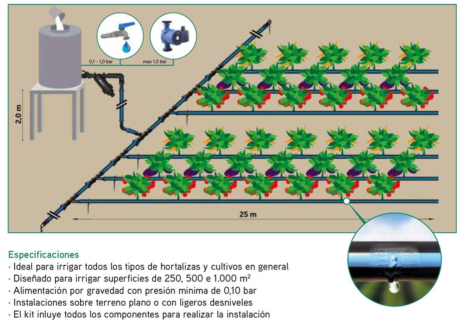 Pin De Caled En Cultivos Riego Por Aspersion Sistema De Riego Sistema De Riego Por Goteo