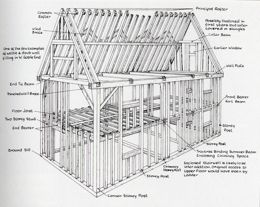 Balloon framing diagram... | Timber frame construction ...