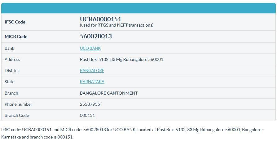 Ifsc Code Ucba0000151 And Micr Code 560028013 For Uco Bank Located At Post Box 5132 83 Mg Rdbangalore 560001 Bangalore Karna Bank Of India Coding Patna
