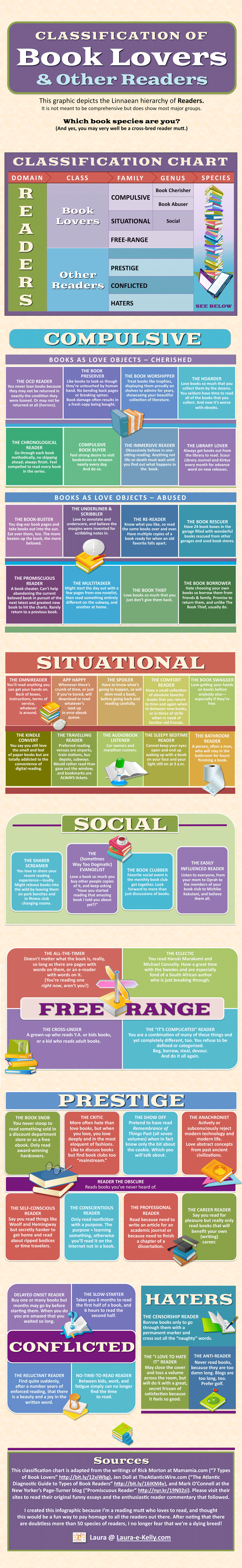 Infographic: What Kind Of Book Reader Are You?  The Digital Reader