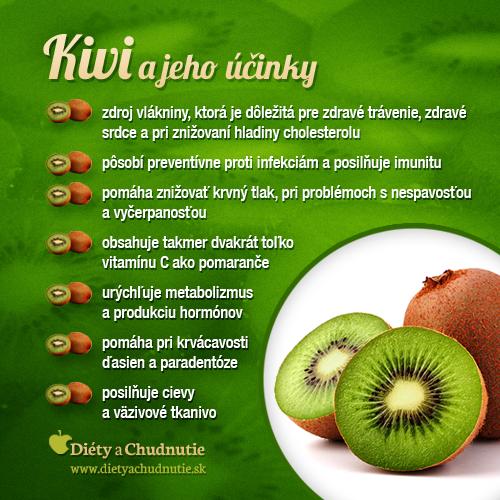 Kivi a jeho účinky na #chudnutie a #zdravie človeka http://www.dietyachudnutie.sk/infografiky/kivi-a-jeho-ucinky-na-chudnutie-a-zdravie-cloveka/