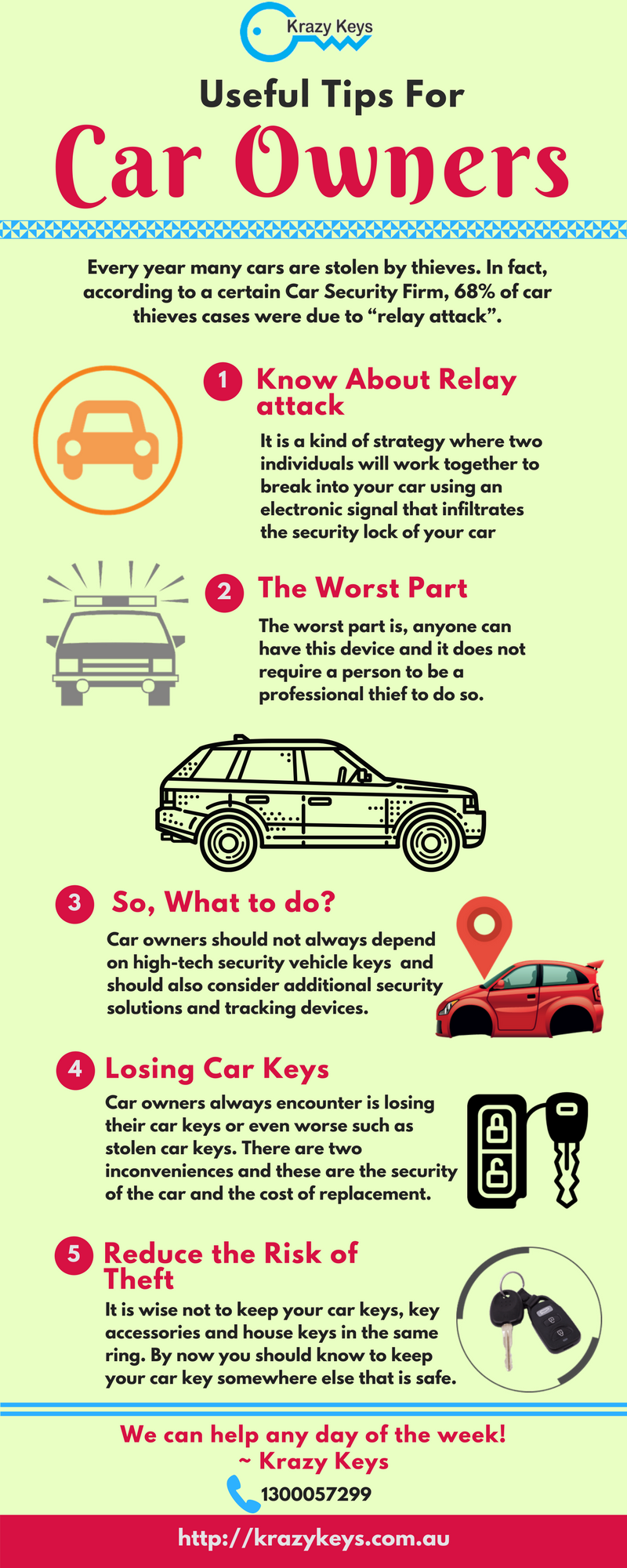 Key Points Every Car Owner Should Know Krazy Keys Infographics