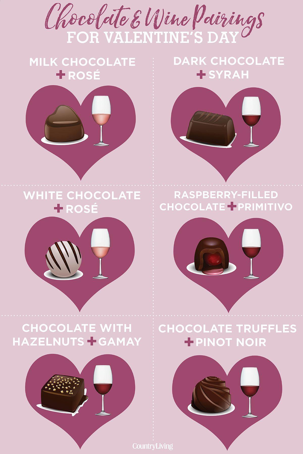 Pin On Valentine S Day Desserts