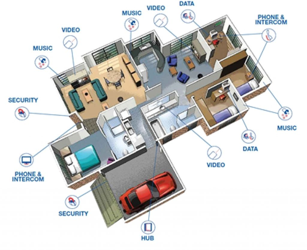 Structured Wiring Diagram A Union B C Venn Home Network Design Above Is Floor Plan Layout With
