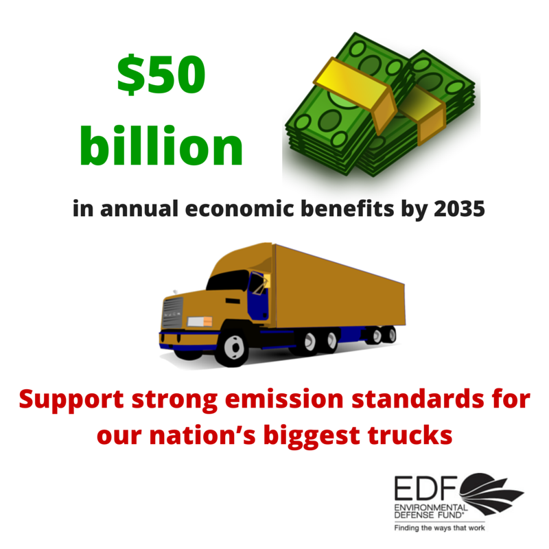 Stronger fuel-efficiency standards for heavy-duty vehicles – like the freight trucks that transport your goods – would produce an annual economic  benefit of $50 billion dollars.