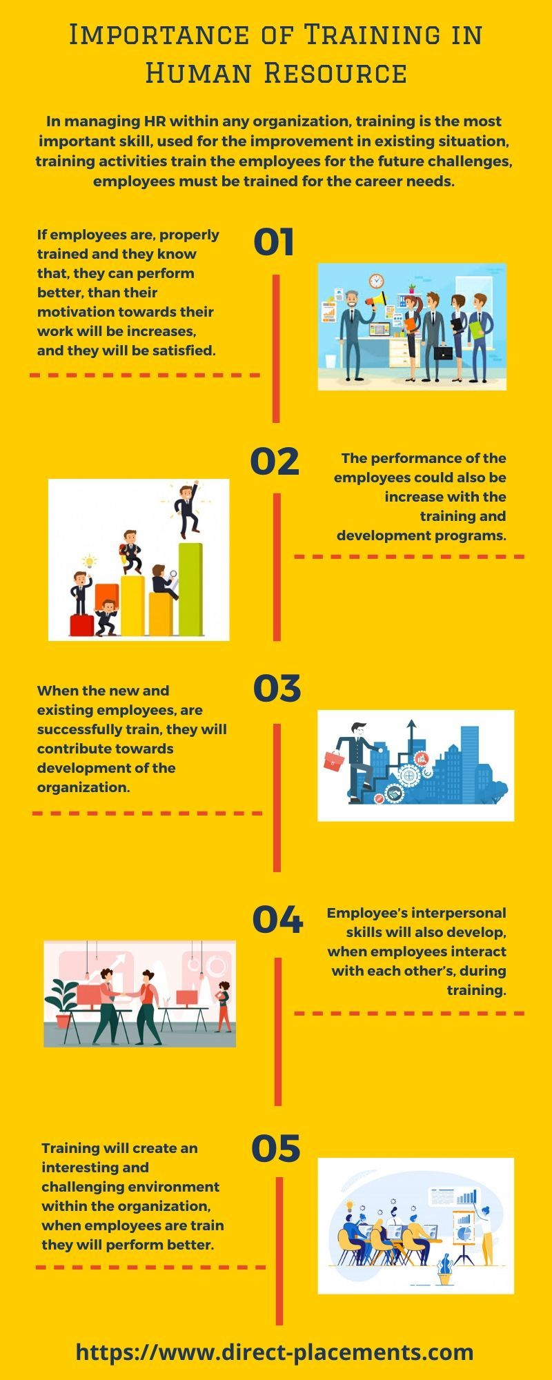 Importance Of Training In Human Resource Direct Placements Human Resources Training And Development How To Motivate Employees
