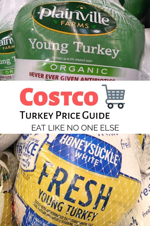 Costco Turkey Prices 2019 (With images) Smoked turkey