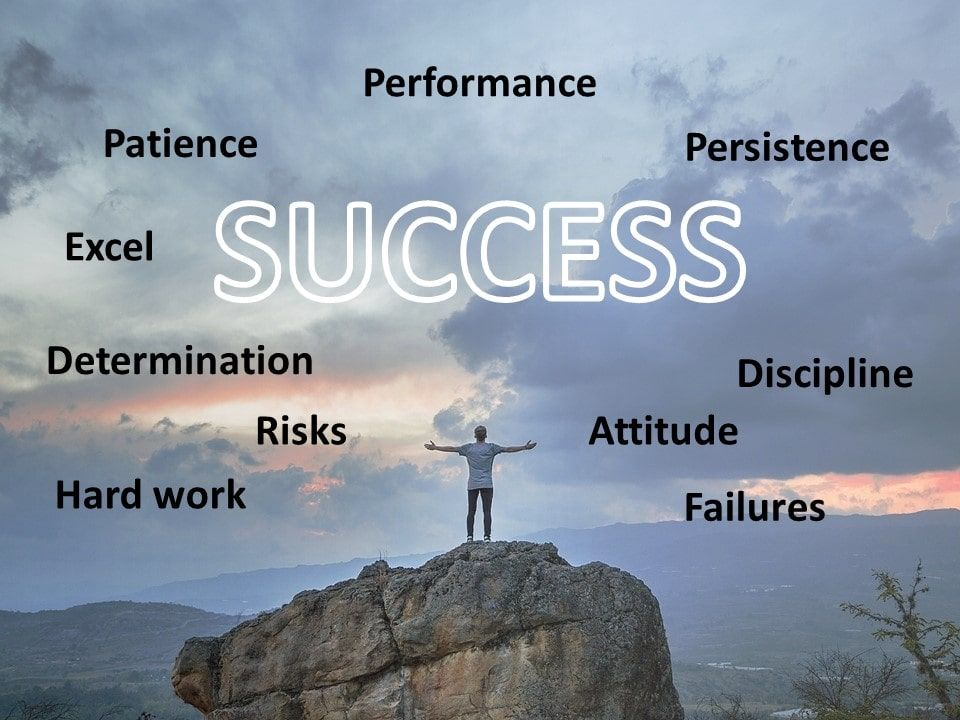 Motivational Success Slide For Powerpoint Presentationgo Com Success Pictures Secret To Success Motivation