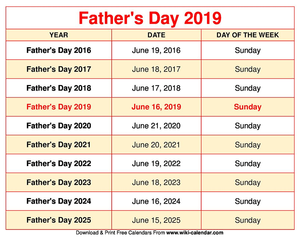Father's Day 2019 | Fathers day, When is fathers day, Happy father