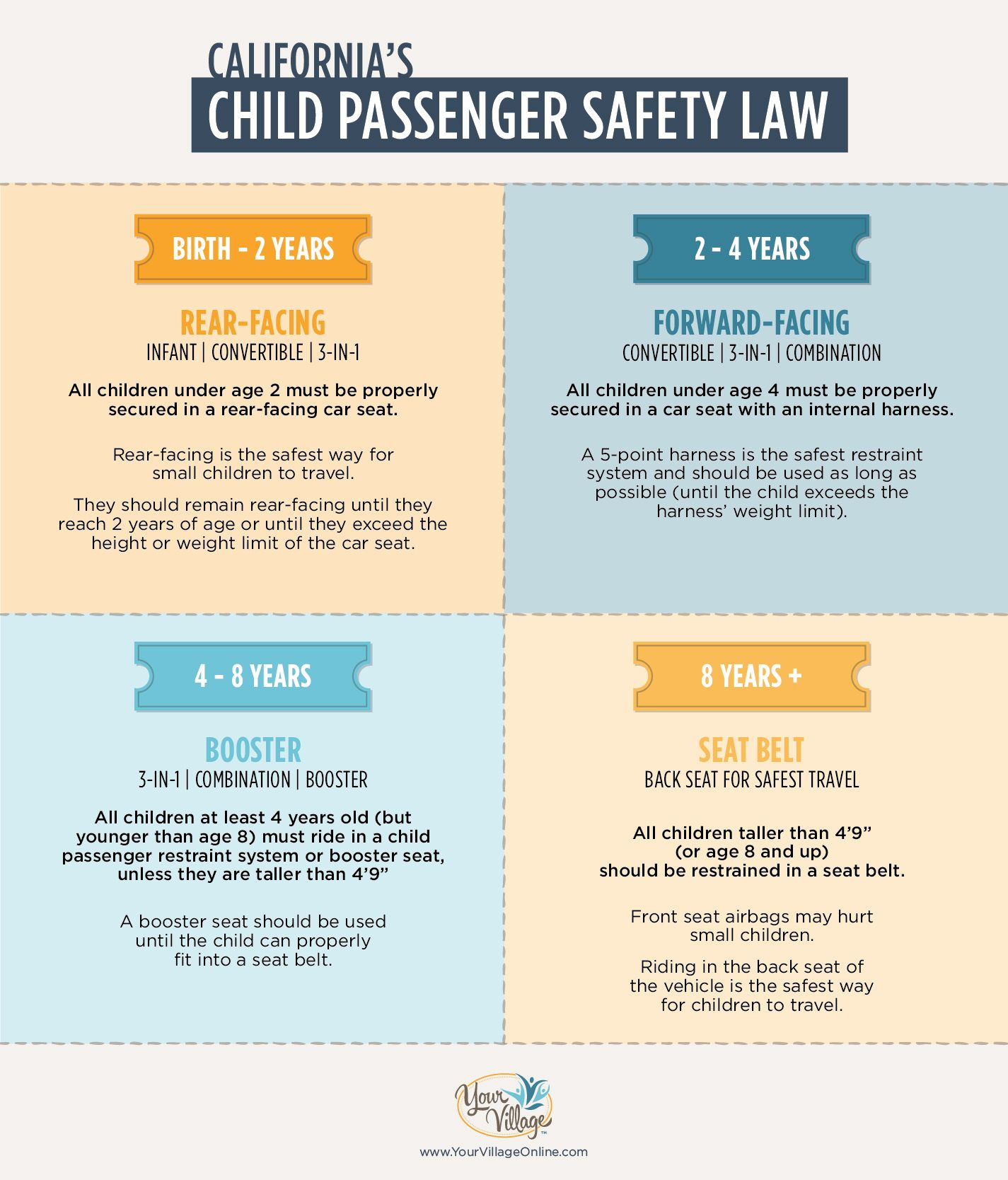 New California Car Seat Safety Laws for 2017 Child