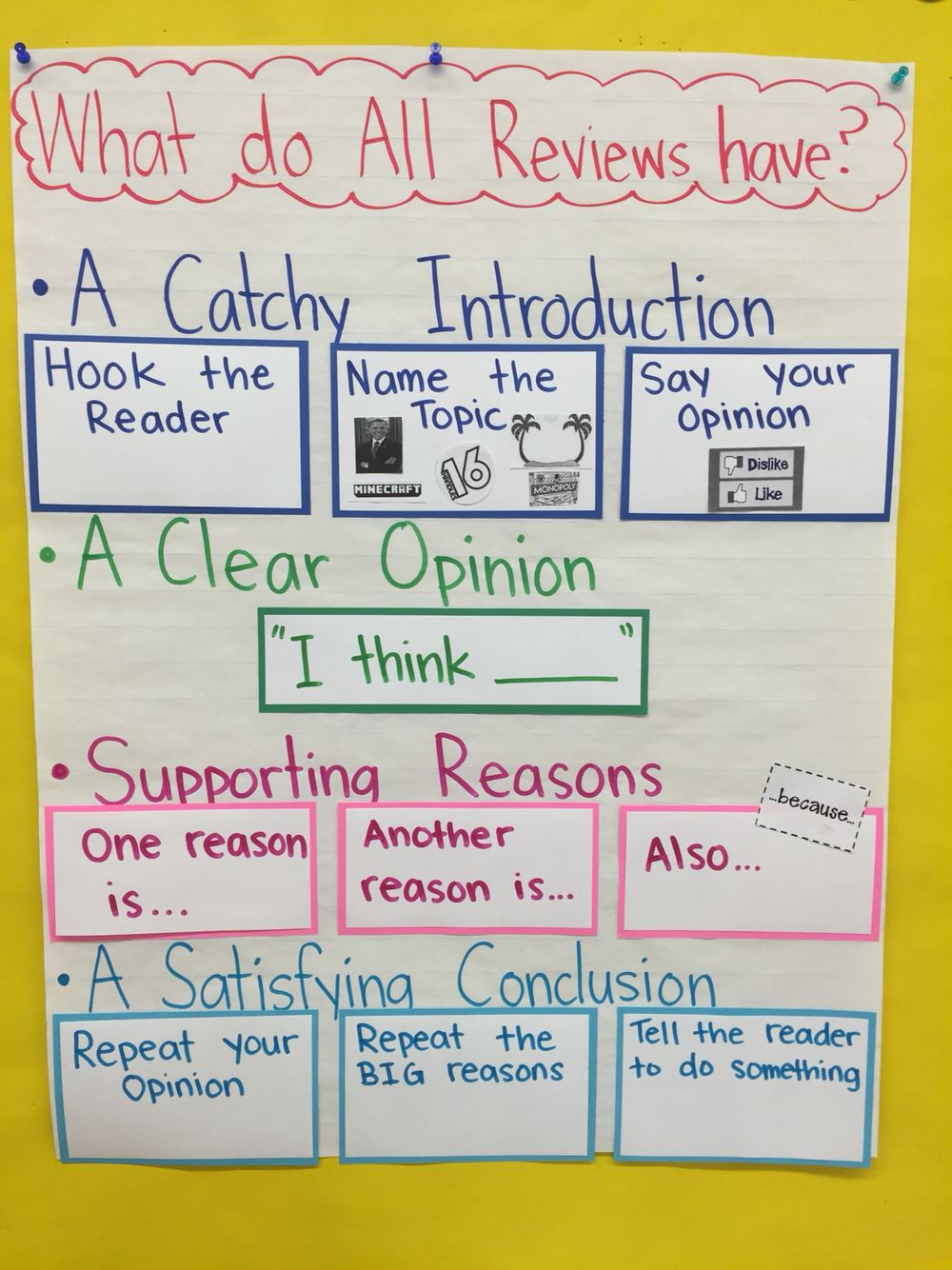 Opinion Writing Structure Third Grade Writing Opinion Writing Writing Workshop [ 1334 x 1000 Pixel ]