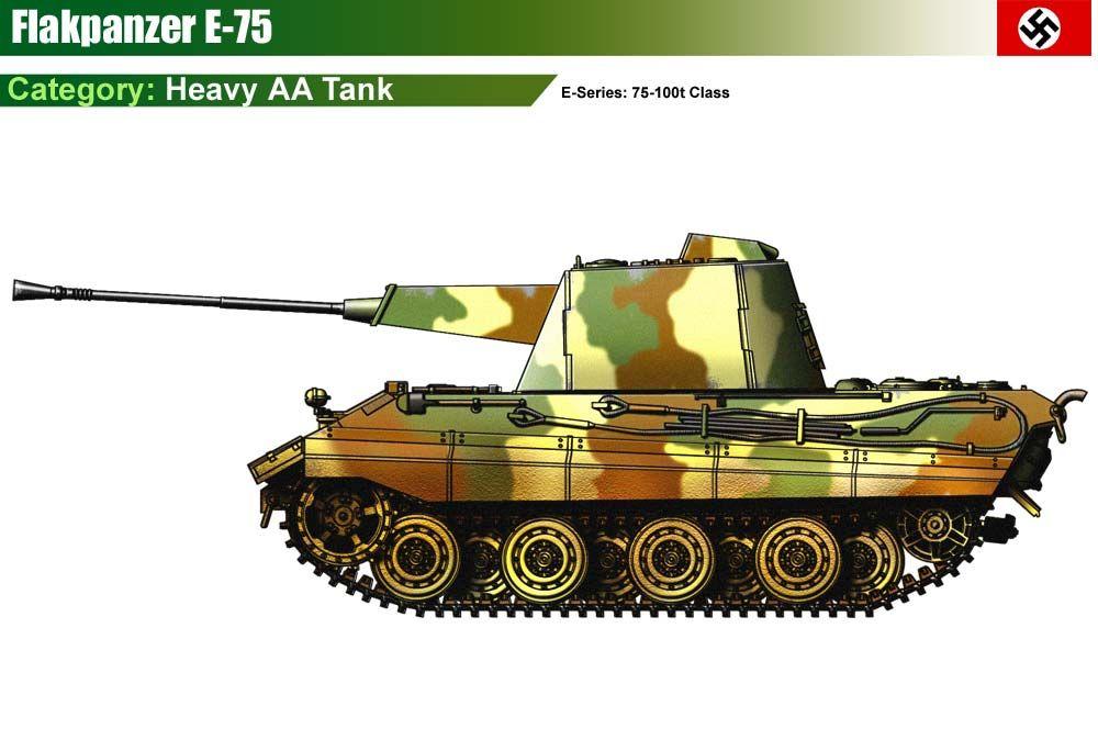Flakpanzer E-75