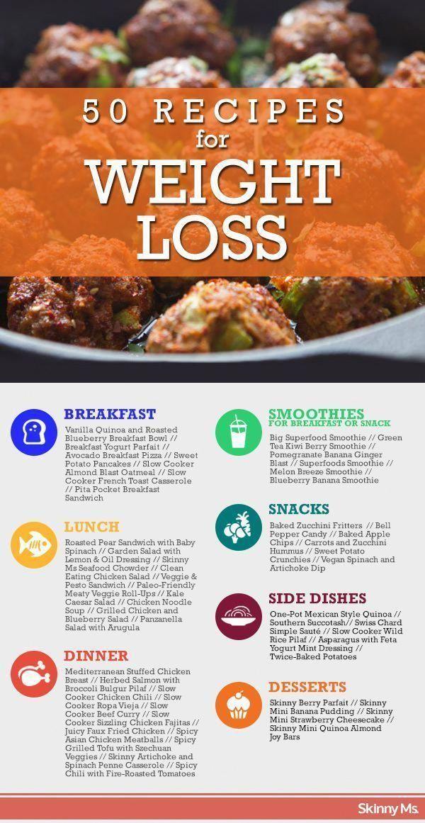 Quick weight loss tips for vegetarians #fatlosstips :) | cheap fast weight loss#weightlossjourney #f...