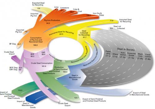 Sankey Diagram 3d - Wiring Diagrams Dash