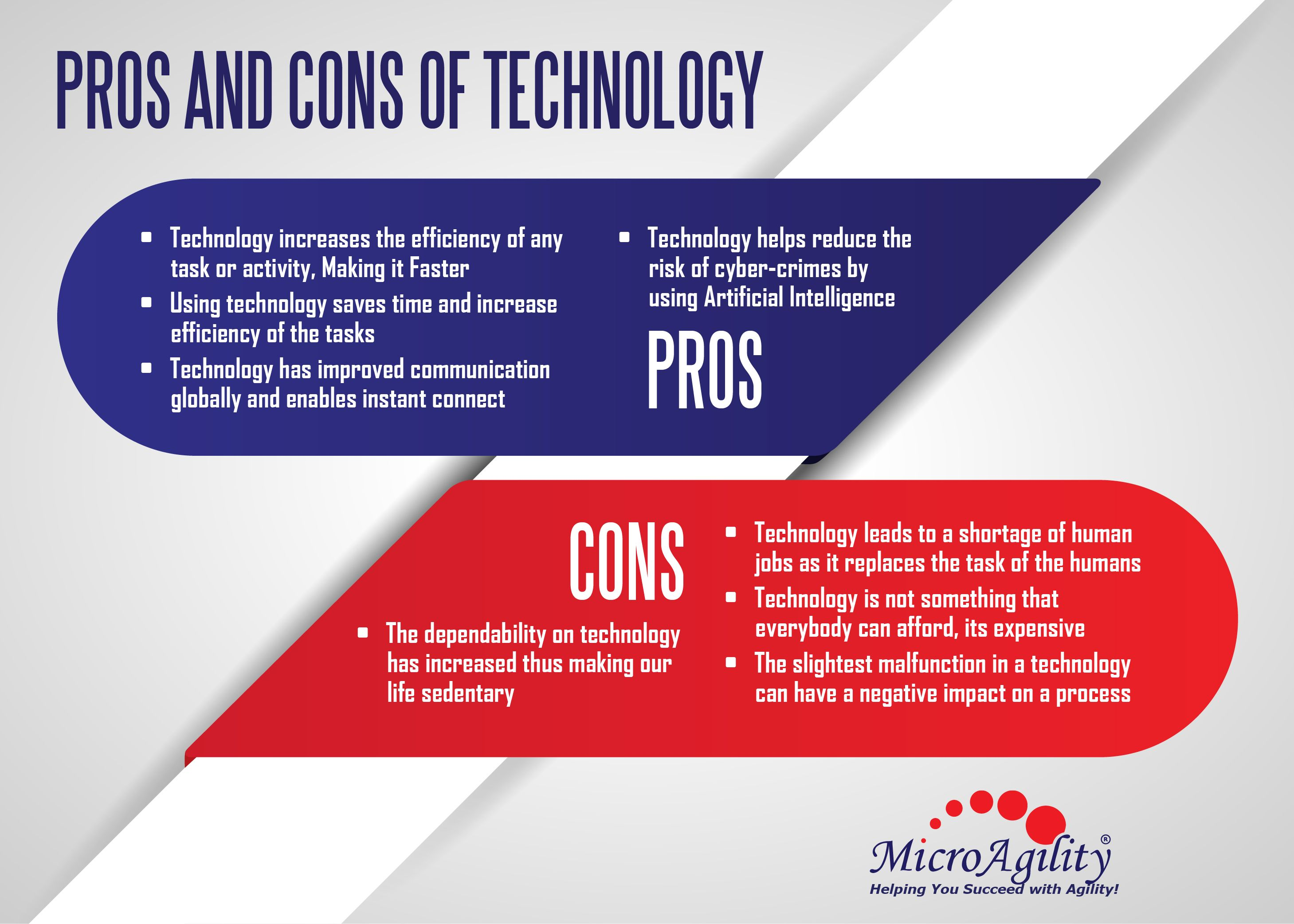 Pros And Cons Of Technology Technology Consulting Technology Digital Strategy