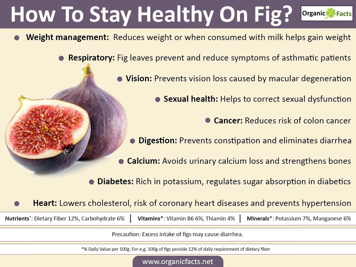 14 nutritional benefits of figs or anjeer | figs benefits