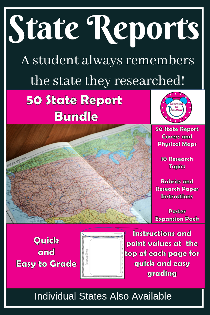 State Report - 50 State Research Report Bundle | Teachers pay