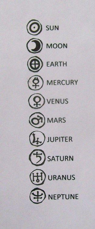 27) alchemical symbols | Tumblr | Symbols | Planetary