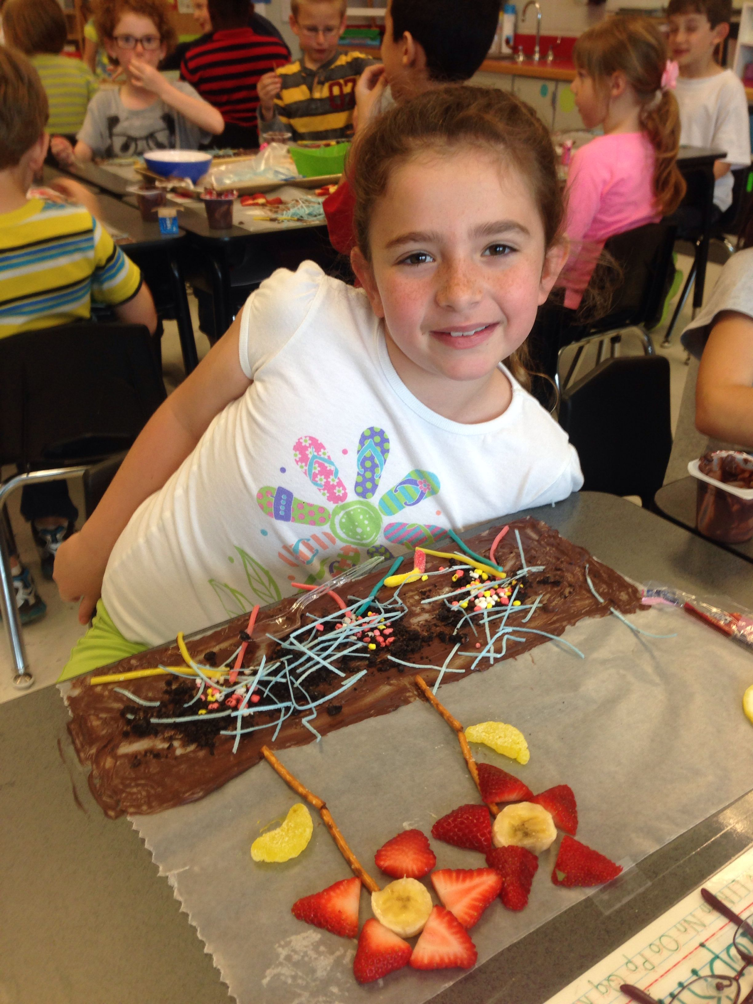 Va Sol Grade 1 Science Project Modeling What A Plant Needs