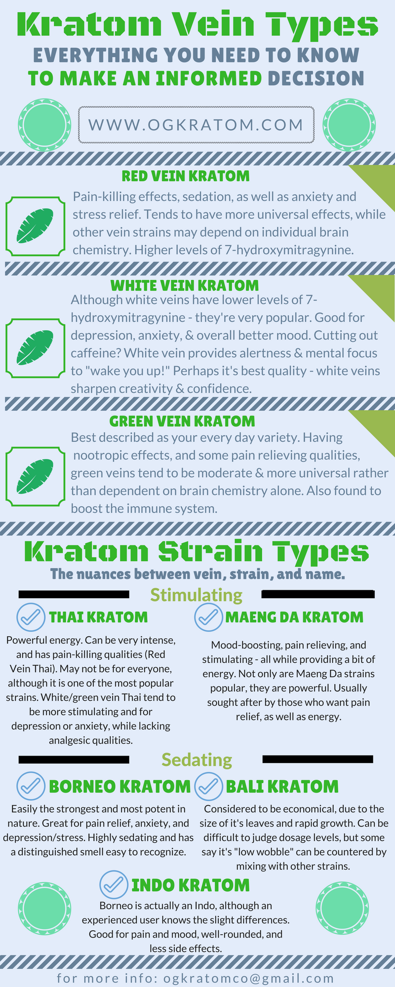 Sedating types of kratom powder