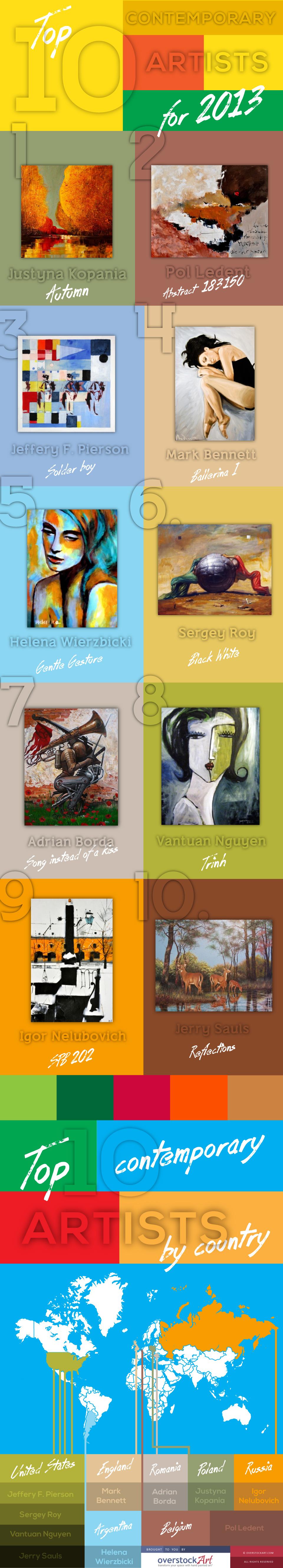 Top 10 Contemporary Artists Of 2013 Contemporary Artists Artist Artwork Online