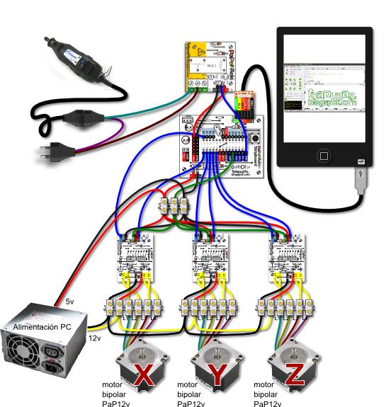 CNC - Eletro projeto … | cnc | Pinte…
