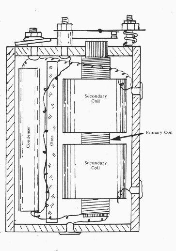 Model T Ford Igntion Coil Restoration And Adjustment