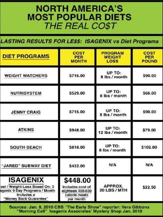 Weight loss programs in mcdonough ga image 6
