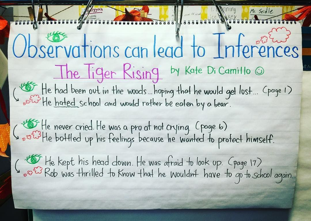Inference Anchor Chart With The Book The Tiger Rising Observations Can Lead To Inferences