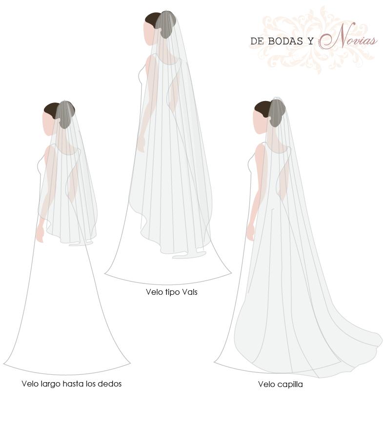 Tipos de cola vestido de novia