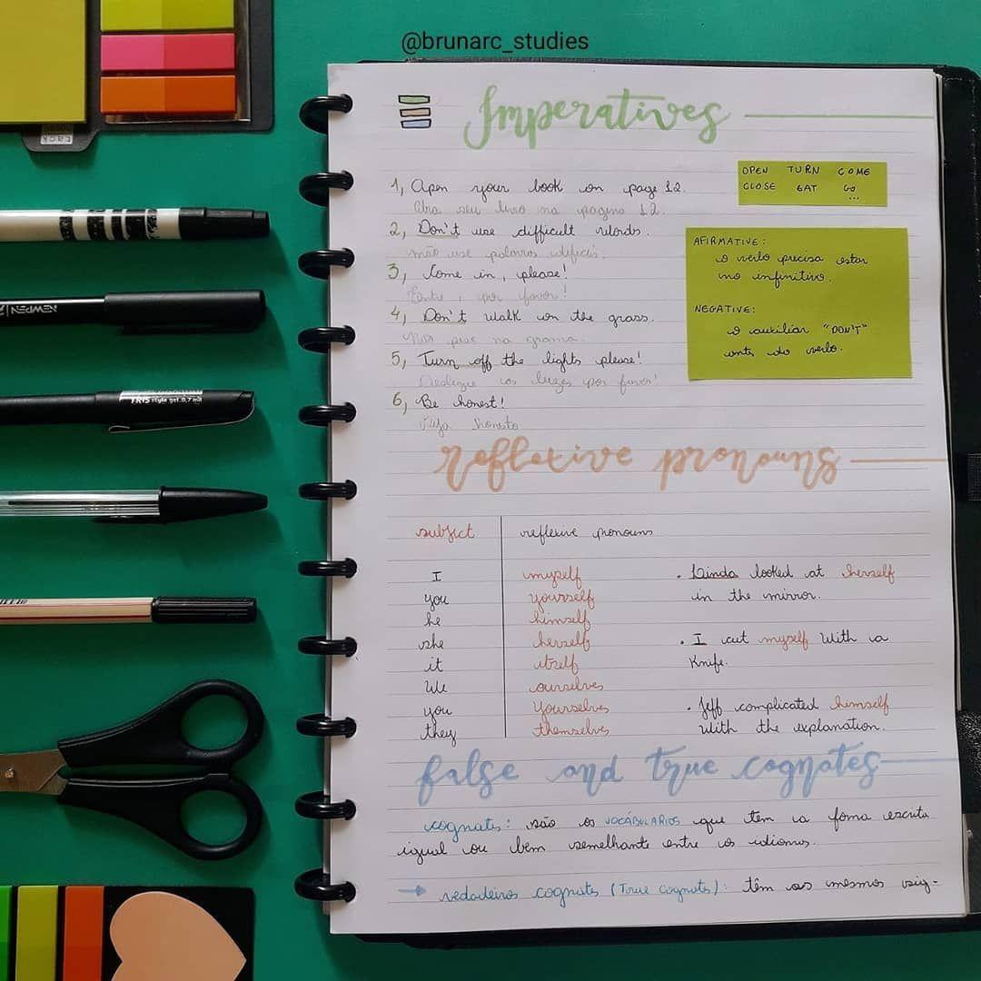 Anotacoes Da Aula De Ingles Imperatives Reflexive Pronouns And