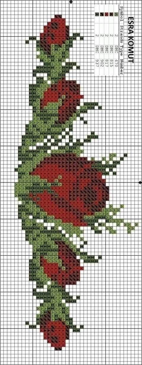 Pin Von Melany Marroquin Auf Kanavice Sticken Kreuzstich Kreuzstich Kostenlos Kreuzstichblumen
